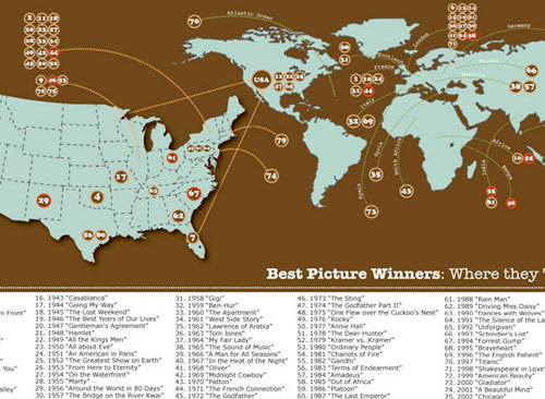 30个极好的地图设计