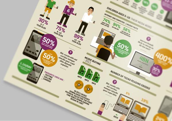 英国埃格蒙特出版社 平面报表设计
