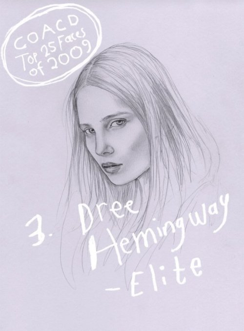 来自Jenny Mörtsell绘制的人物脸部速写