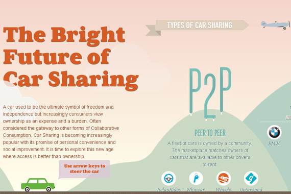 Future of car sharing<br /> http://futureofcarsharing.com/