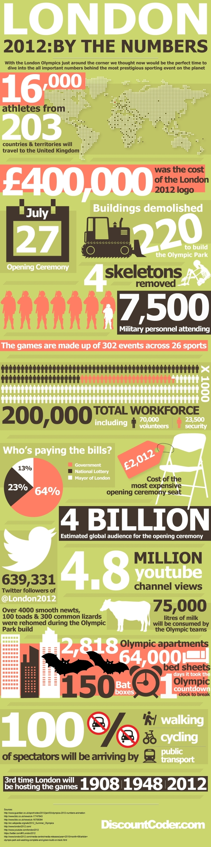 London 2012: By The Numbers (Source: Discount Coder)<br /> http://www.discountcoder.com/blog/london-2012-by-the-numbers-infographic/