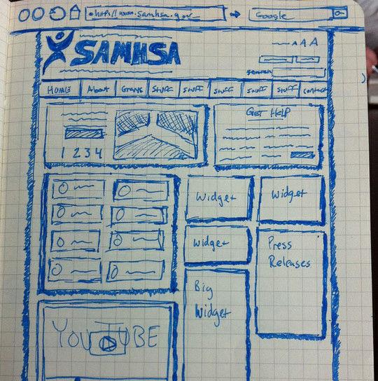 SAMHSA重新设计 - 绘制线框<br /> http://www.flickr.com/photos/51035705800@N01/4853128233