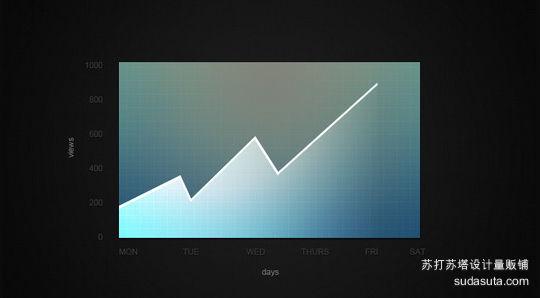 优雅的线条图PSD<br /> http://pixelsdaily.com/resources/photoshop/psds/psd-elegant-line-graph/