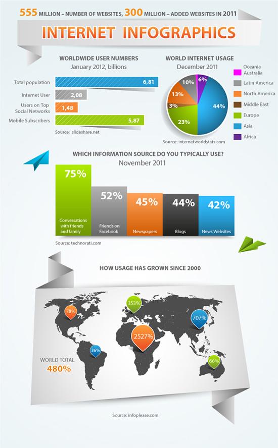 如何在Adobe Illustrator创作infographic<br /> http://designmodo.com/create-infographics-illustrator/