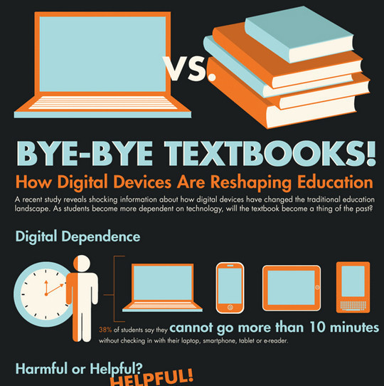 How Digital Devices Are Reshaping Education<br /> http://www.schools.com/visuals/digital-learning-final-chapter-for-textbooks.html