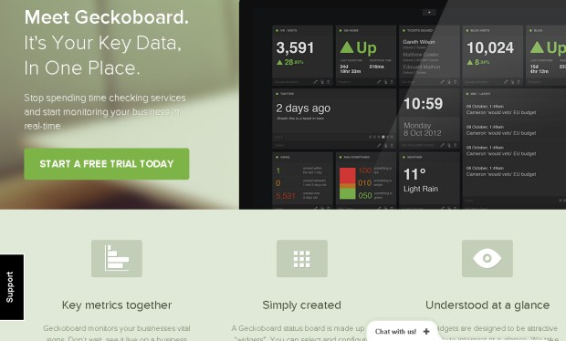 Geckoboard is a monitoring tool for businesses.