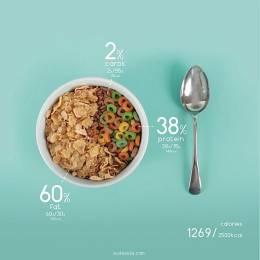 美食之数据图形设计