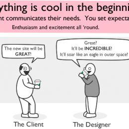 """在线教程 网页设计师是如何变成""""杯具""""的"""