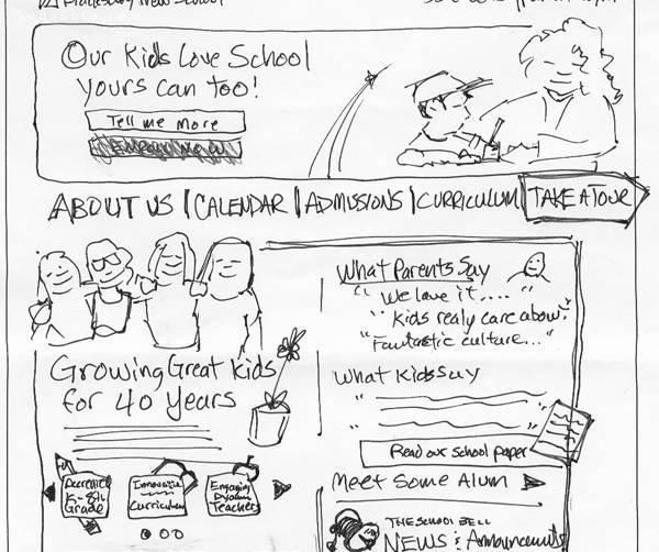 在线教程 用草图来规划网站