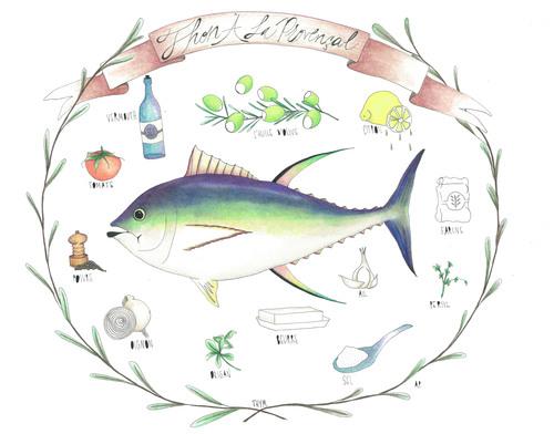 Aoede Pando 清新自然的水彩插画