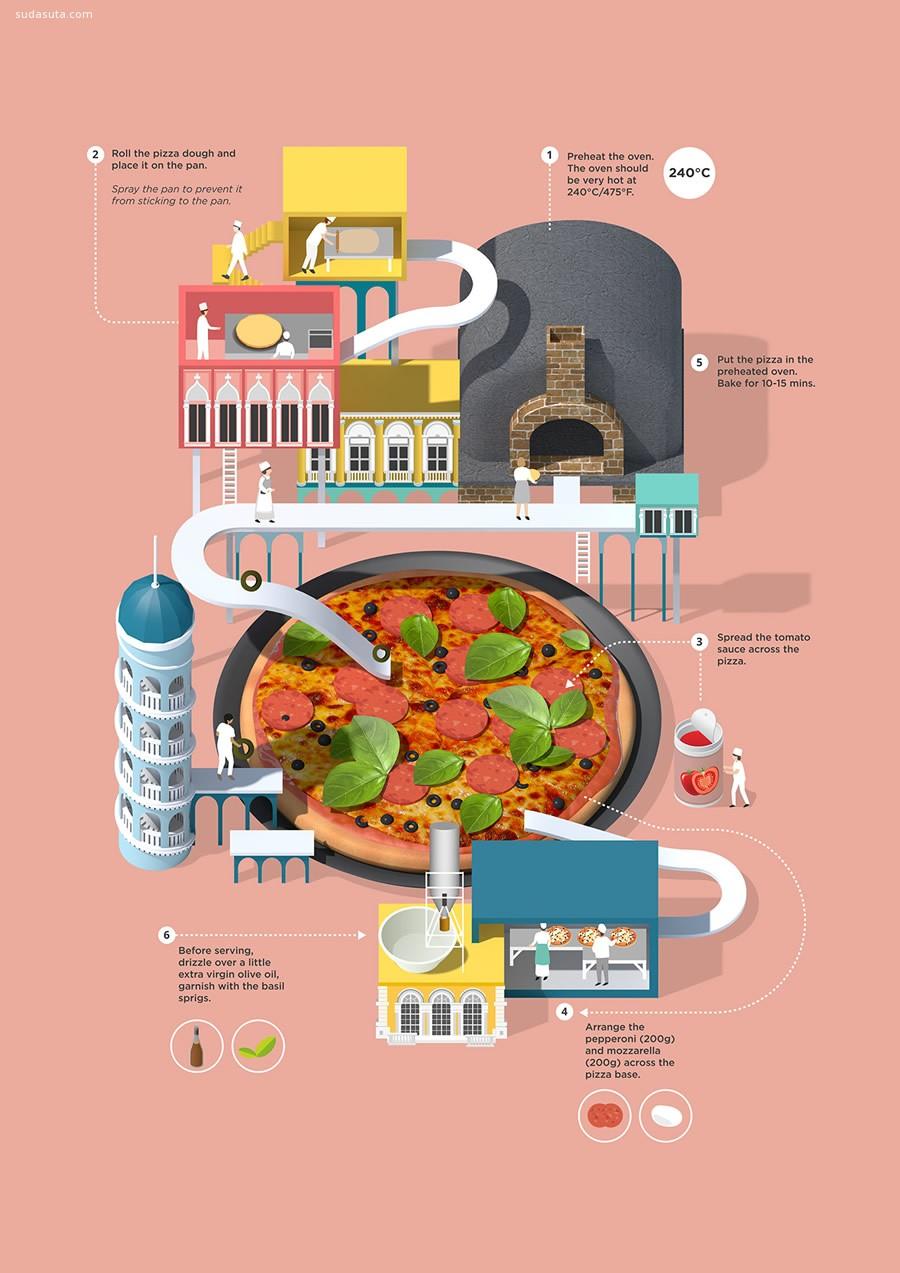 Jing Zhang 美食数据设计欣赏