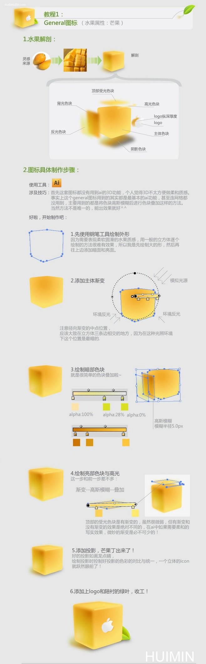 在Illustrator中如何绘制一个精英的水果图标