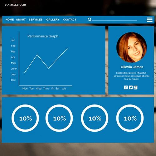 30+ 新鲜的免费UI工具包下载