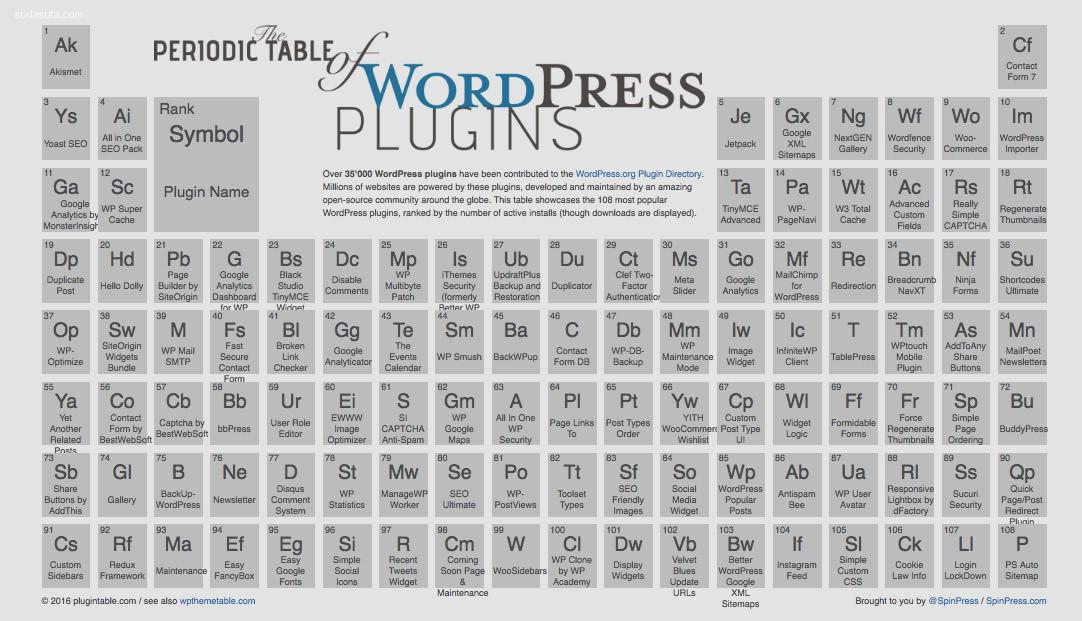 为网页设计师提供的35+免费设计素材下载