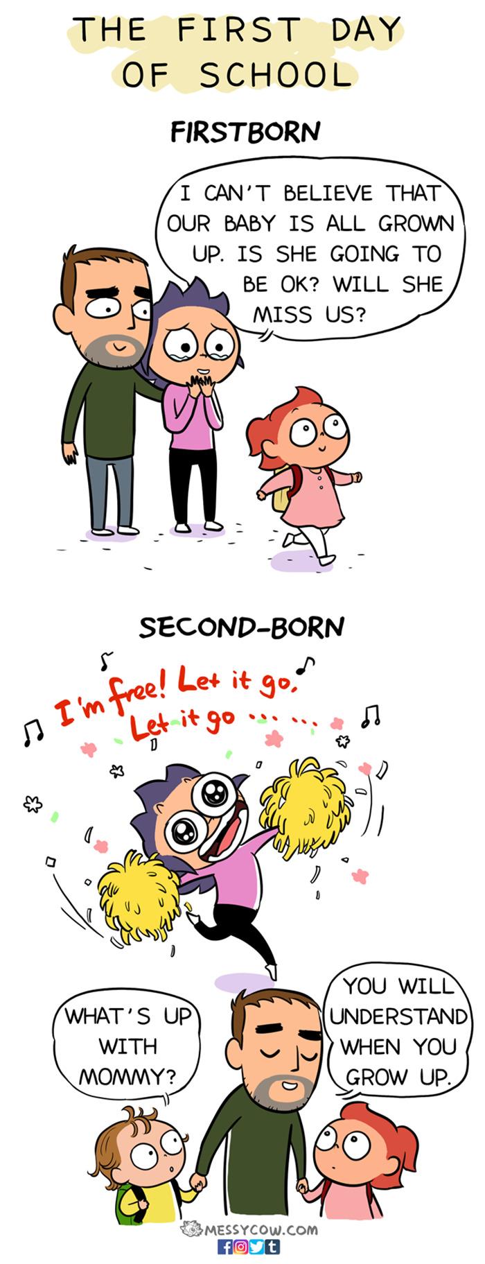 Weng Chen 大宝与二宝的漫画